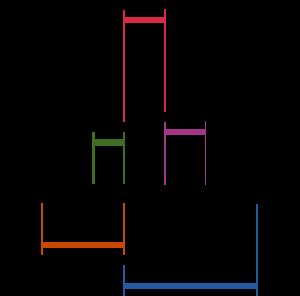 Schematische Darstellung des normalen Sinusrhythmus für ein menschliches Herz als EKG